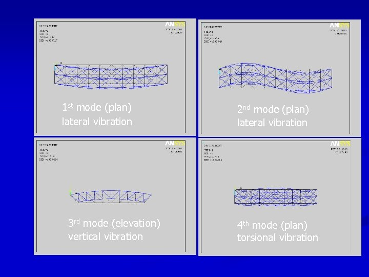 1 st mode (plan) lateral vibration 3 rd mode (elevation) vertical vibration 2 nd