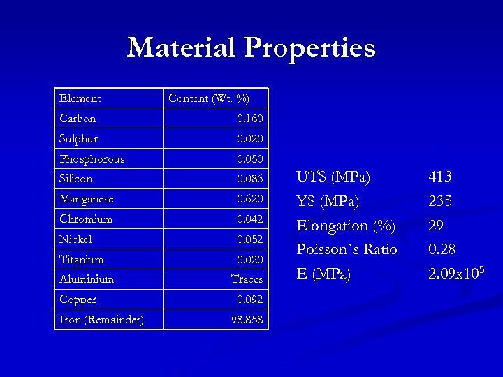 Material Properties Element Content (Wt. %) Carbon 0. 160 Sulphur 0. 020 Phosphorous 0.