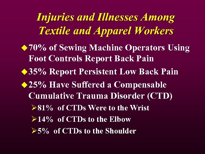 Injuries and Illnesses Among Textile and Apparel Workers u 70% of Sewing Machine Operators