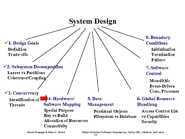 System Design 8. Boundary Conditions ü 1. Design Goals Definition Trade-offs Initialization Termination Failure