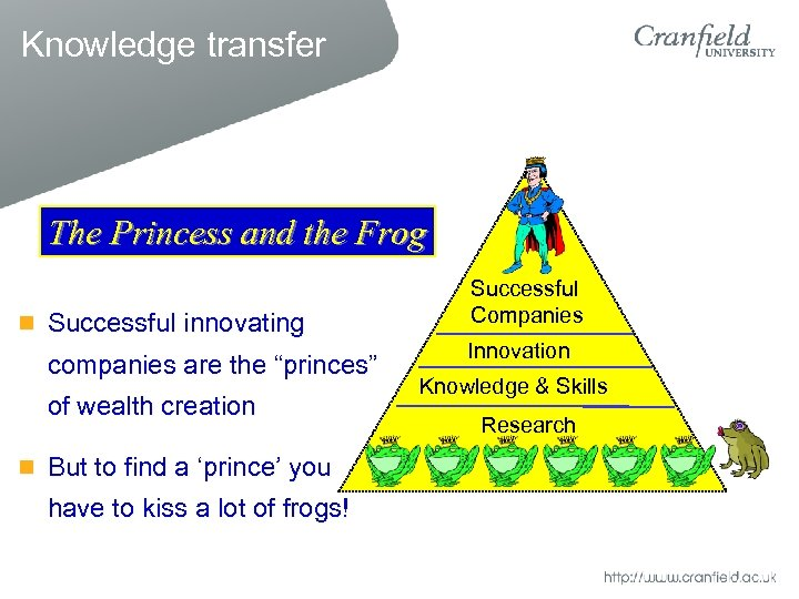 "Knowledge transfer The Princess and the Frog Successful innovating companies are the ""princes"" of"