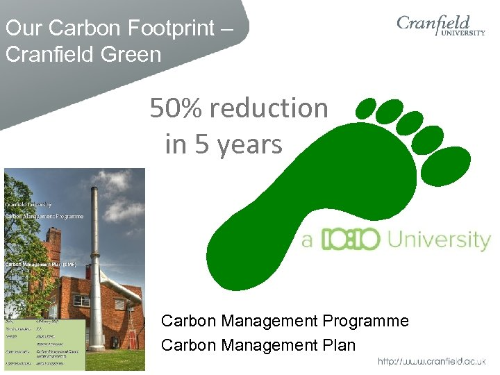 Our Carbon Footprint – Cranfield Green 50% reduction in 5 years Carbon Management Programme