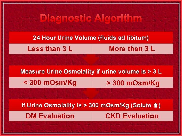 Diagnostic Algorithm 24 Hour Urine Volume (fluids ad libitum) Less than 3 L More