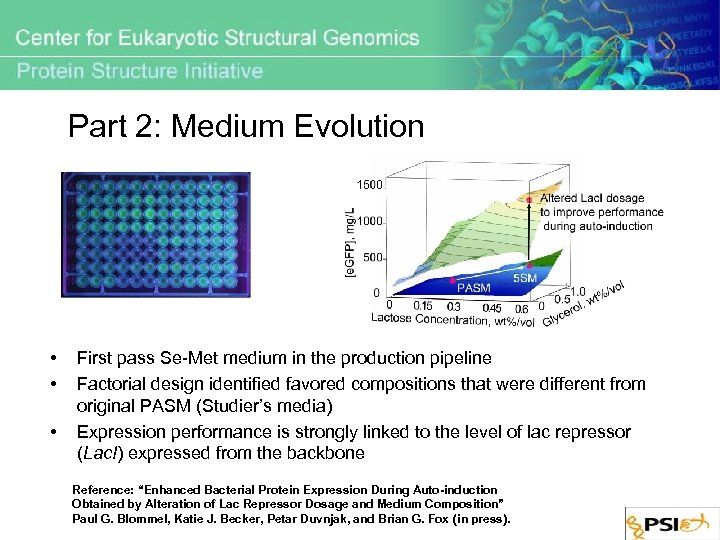 Part 2: Medium Evolution • • • First pass Se-Met medium in the production