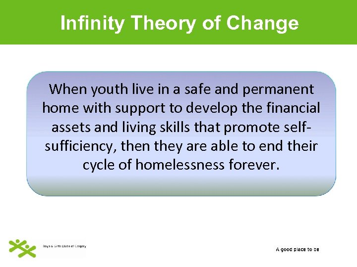 Infinity Theory of Change When youth live in a safe and permanent home with