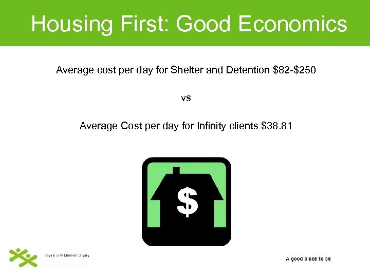 Housing First: Good Economics Average cost per day for Shelter and Detention $82