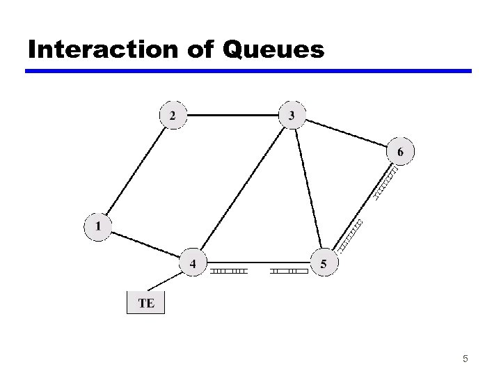 Interaction of Queues 5