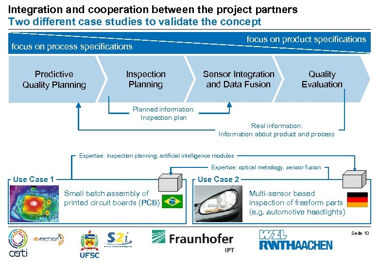 Integration and cooperation between the project partners Two different case studies to validate the