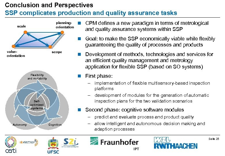 Conclusion and Perspectives SSP complicates production and quality assurance tasks planningorientation scale n CPM