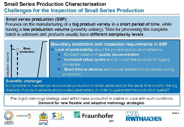 Small Series Production Characterisation Challenges for the Inspection of Small Series Production Small series