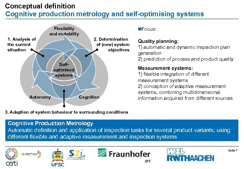 Conceptual definition Cognitive production metrology and self-optimising systems Flexibility and mutability 1. Analysis of