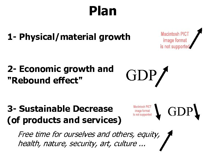 Plan 1 - Physical/material growth 2 - Economic growth and