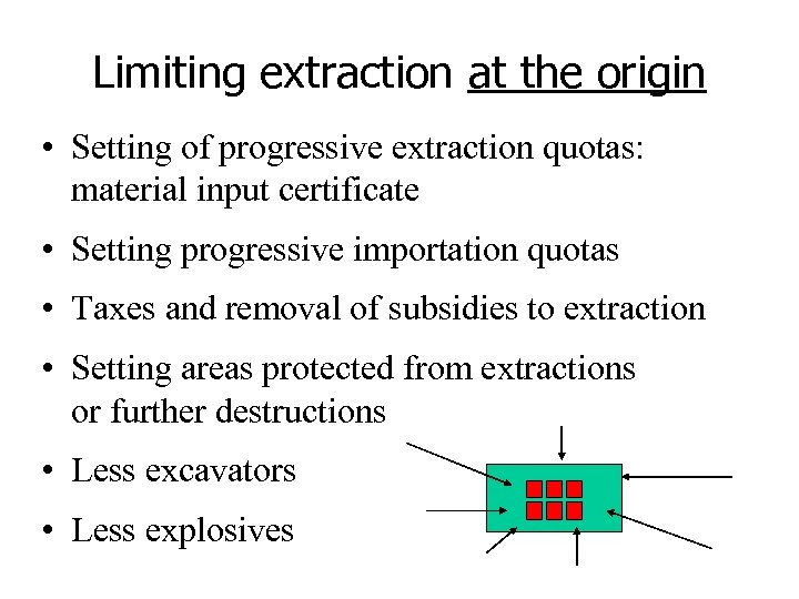 Limiting extraction at the origin • Setting of progressive extraction quotas: material input certificate