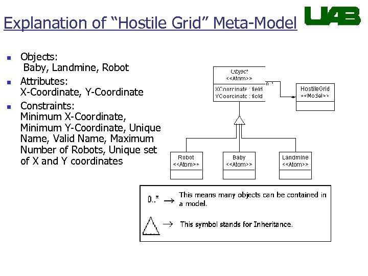 """Explanation of """"Hostile Grid"""" Meta-Model n n n Objects: Baby, Landmine, Robot Attributes: X-Coordinate,"""
