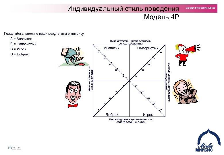 Индивидуальный стиль поведения Модель 4 P Пожалуйста, внесите ваши результаты в матрицу A =