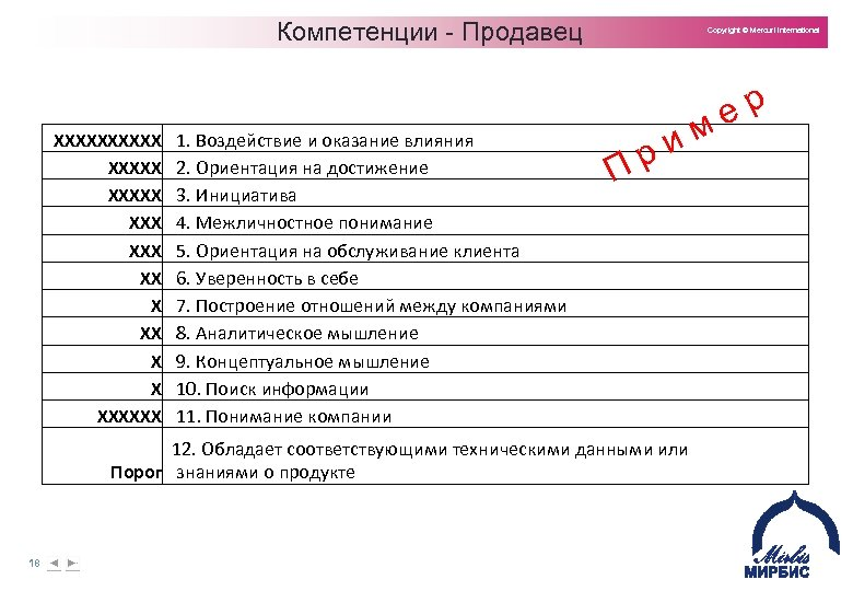 Компетенции Продавец XXXXX XXX XX X X XXXXXX 1. Воздействие и оказание влияния 2.