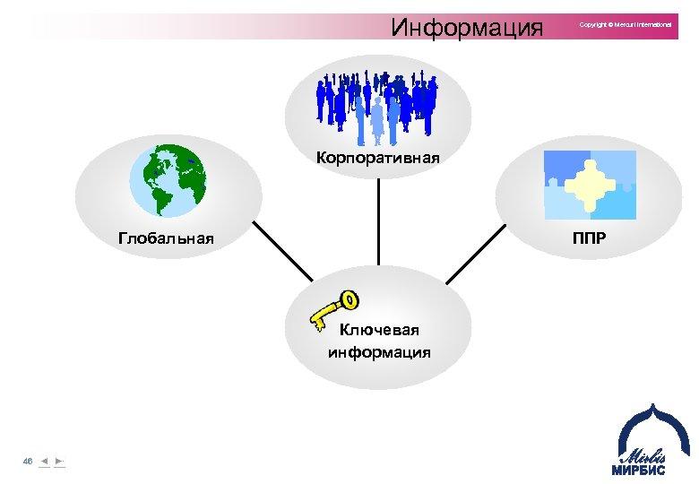 Информация Copyright © Mercuri International Корпоративная Глобальная ППР Ключевая информация 46