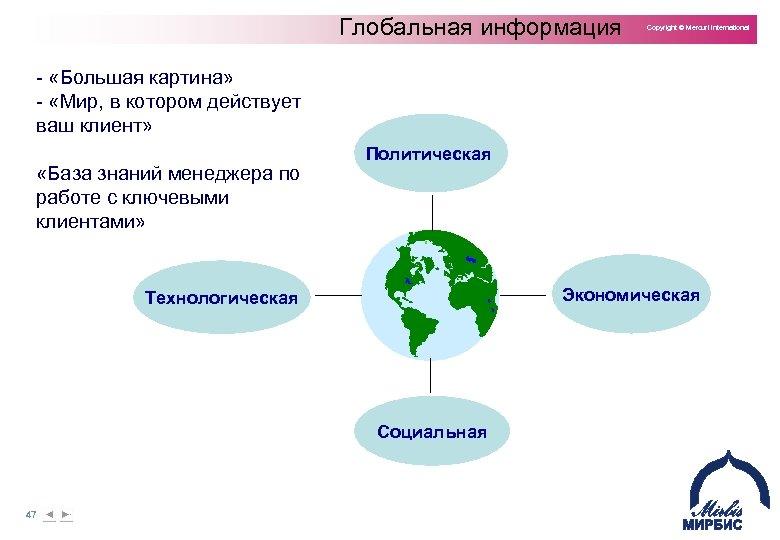 Глобальная информация Copyright © Mercuri International «Большая картина» «Мир, в котором действует ваш клиент»