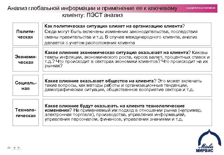 Анализ глобальной информации и применение ее к ключевому клиенту: ПЭСТ анализ Политическая Copyright ©