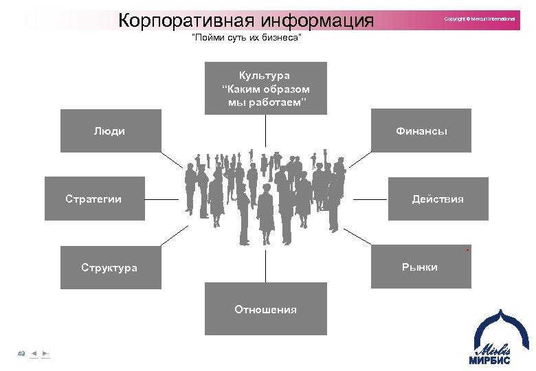 """Корпоративная информация Copyright © Mercuri International """"Пойми суть их бизнеса"""" Культура """"Каким образом мы"""