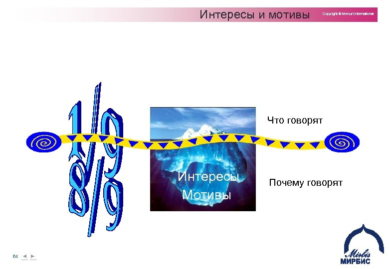 Интересы и мотивы Copyright © Mercuri International Что говорят Интересы Мотивы 64 Почему говорят