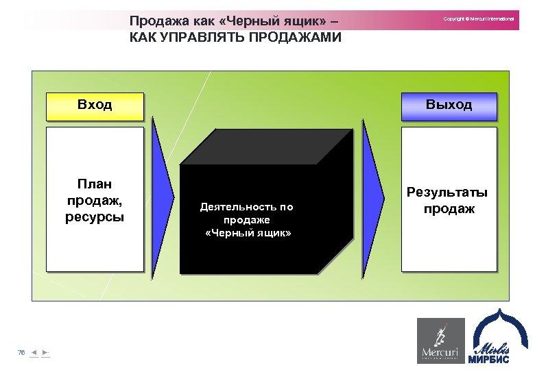 Продажа как «Черный ящик» – КАК УПРАВЛЯТЬ ПРОДАЖАМИ Copyright © Mercuri International Вход План