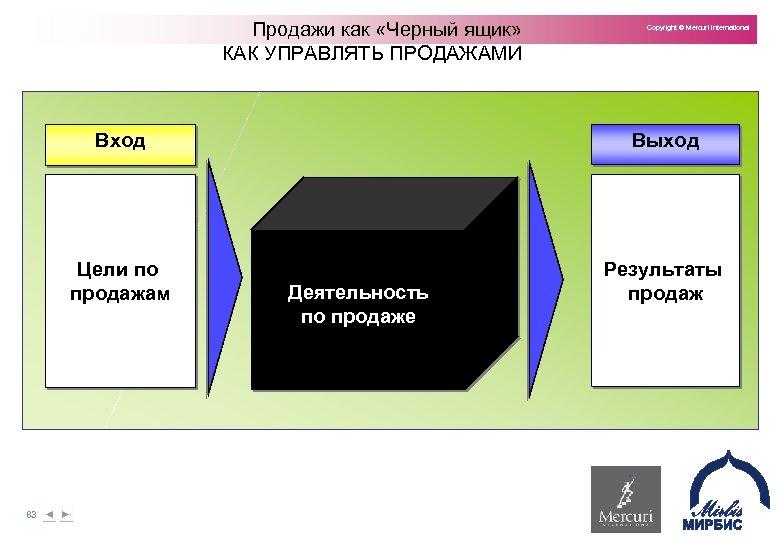Продажи как «Черный ящик» КАК УПРАВЛЯТЬ ПРОДАЖАМИ Copyright © Mercuri International Вход Цели по