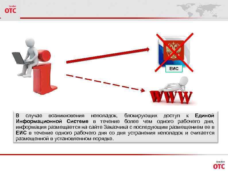 ЕИС В случае возникновения неполадок, блокирующих доступ к Единой Информационной Системе в течение более
