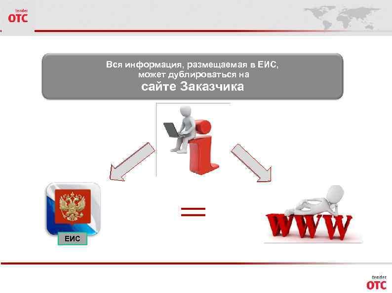 Вся информация, размещаемая в ЕИС, может дублироваться на сайте Заказчика ЕИС