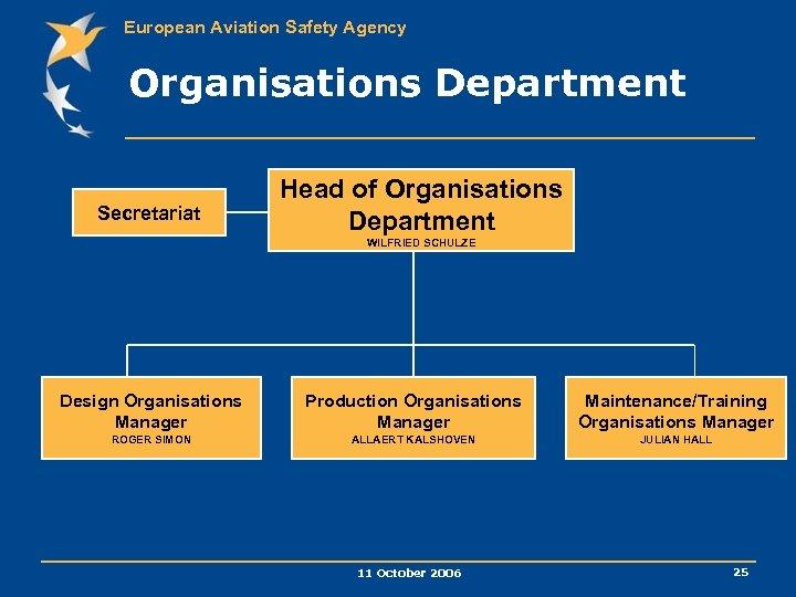 European Aviation Safety Agency Organisations Department Secretariat Head of Organisations Department WILFRIED SCHULZE Design