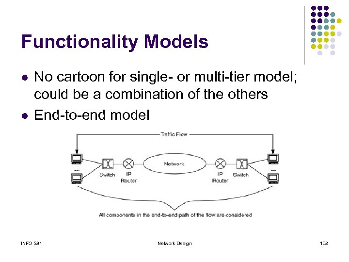 Functionality Models l l No cartoon for single- or multi-tier model; could be a