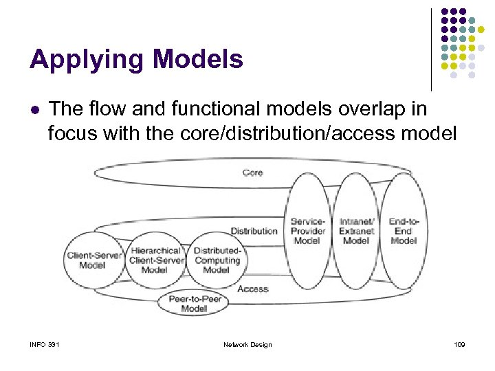 Applying Models l The flow and functional models overlap in focus with the core/distribution/access