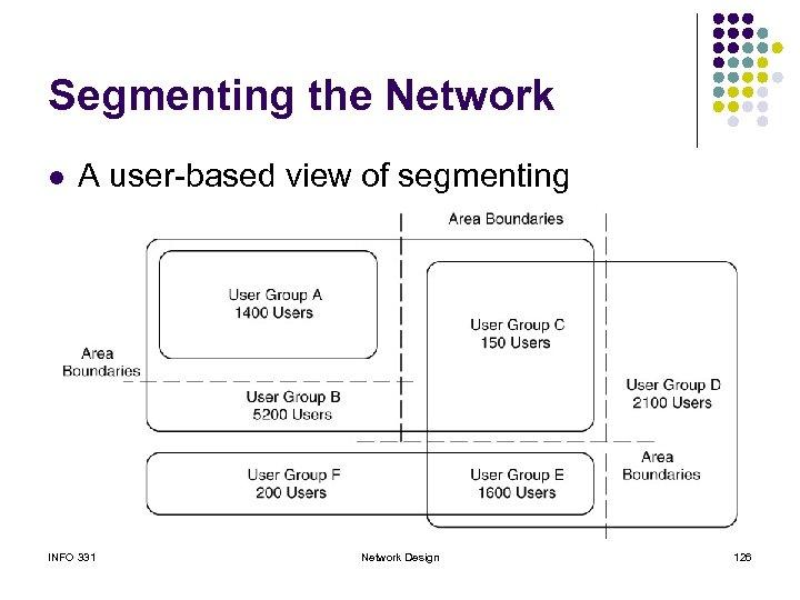 Segmenting the Network l A user-based view of segmenting INFO 331 Network Design 126