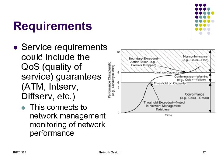 Requirements l Service requirements could include the Qo. S (quality of service) guarantees (ATM,