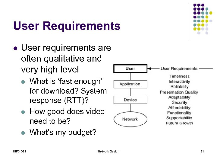 User Requirements l User requirements are often qualitative and very high level l INFO