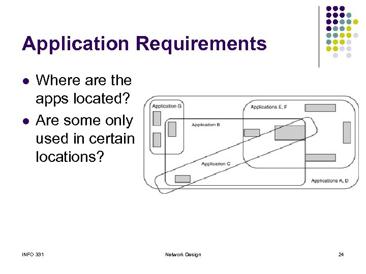 Application Requirements l l Where are the apps located? Are some only used in