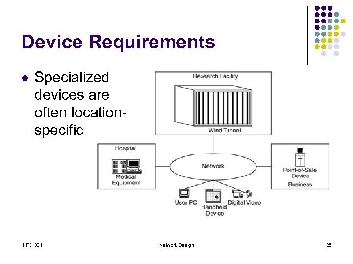 Device Requirements l Specialized devices are often locationspecific INFO 331 Network Design 26