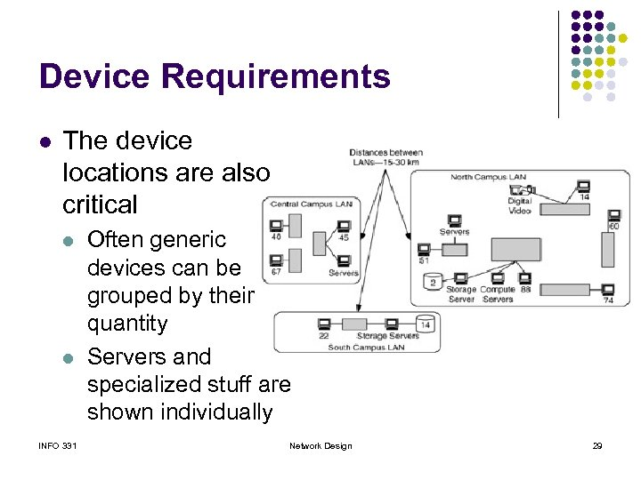 Device Requirements l The device locations are also critical l l INFO 331 Often