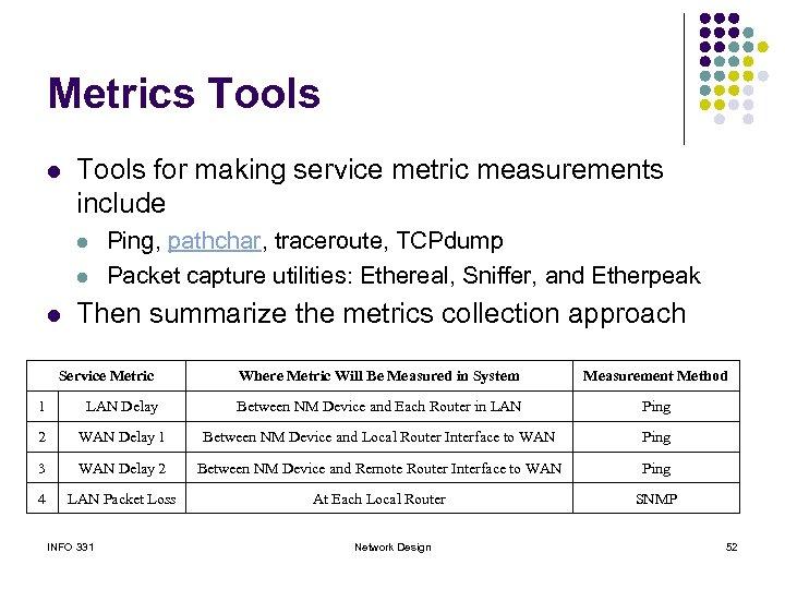 Metrics Tools l Tools for making service metric measurements include l l l Ping,