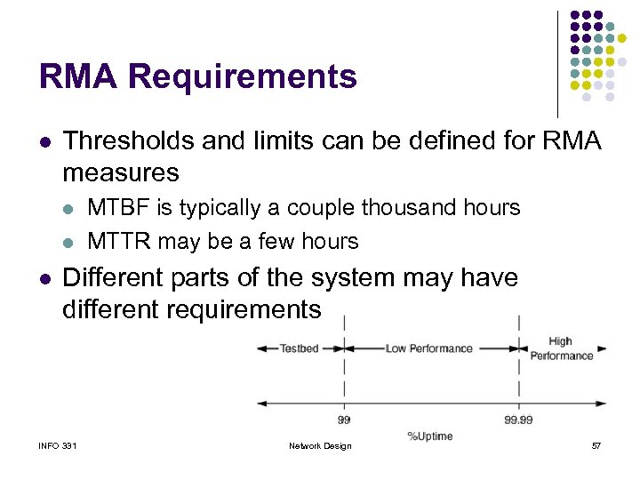 RMA Requirements l Thresholds and limits can be defined for RMA measures l l