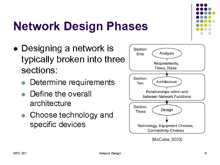 Network Design Phases l Designing a network is typically broken into three sections: l