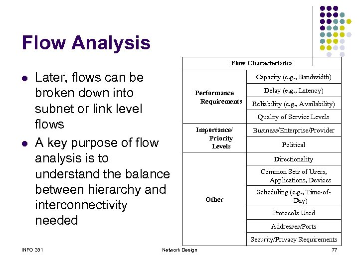 Flow Analysis Flow Characteristics l l Later, flows can be broken down into subnet