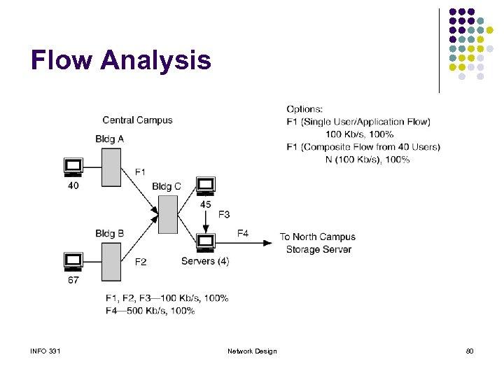Flow Analysis INFO 331 Network Design 80