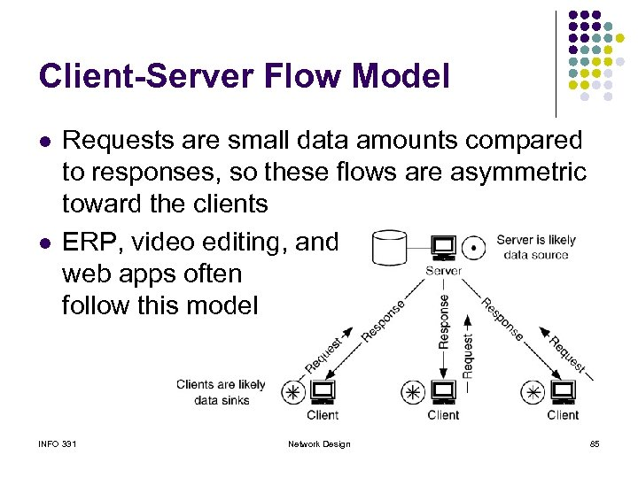 Client-Server Flow Model l l Requests are small data amounts compared to responses, so