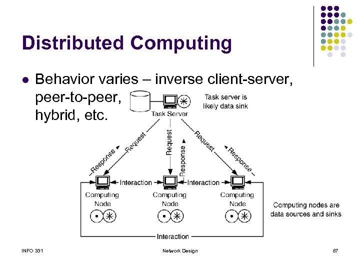 Distributed Computing l Behavior varies – inverse client-server, peer-to-peer, hybrid, etc. INFO 331 Network