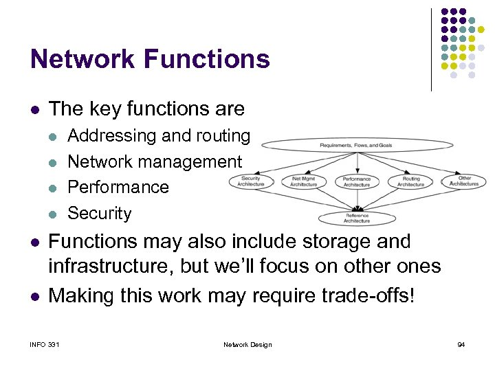 Network Functions l The key functions are l l l Addressing and routing Network