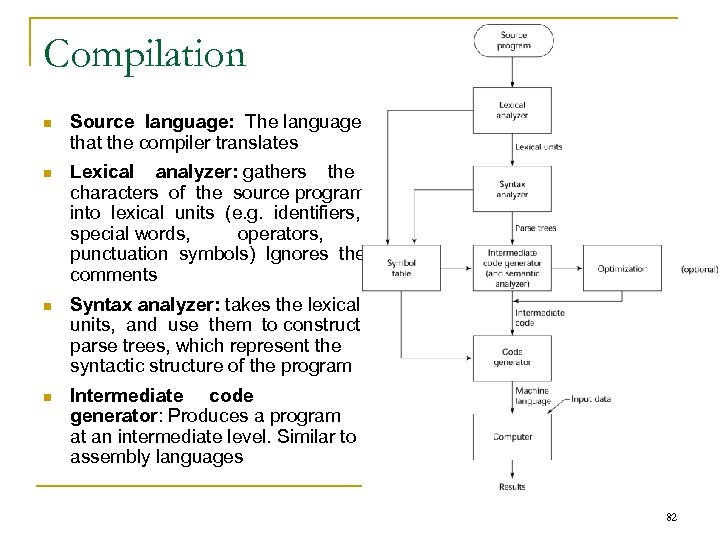 Compilation n Source language: The language that the compiler translates n Lexical analyzer: gathers