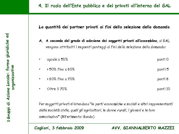 4. Il ruolo dell'Ente pubblico e dei privati all'interno del GAL I Gruppi di
