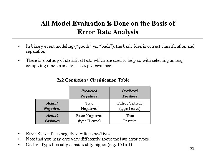 All Model Evaluation is Done on the Basis of Error Rate Analysis • In