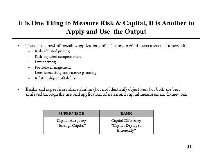 It is One Thing to Measure Risk & Capital, It is Another to Apply